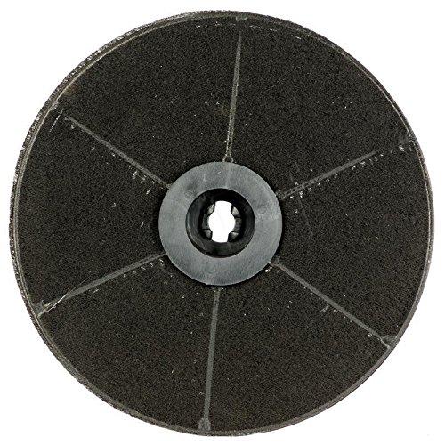 Carbonfilter / Kohlefilter AKPO (FR-6350) - für Dunstabzugshaube WK-4 (Dandys, Rustica), WK-5, WK-7