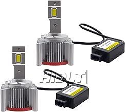 JSJJAUJ Hoofd Torch 2020 nieuwe USB oplaadbare LED koplamp 3 W COB Q5 hoge lumen lithium batterij waterdicht 2 balken kopl...