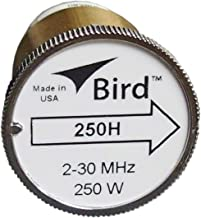 bird 43 wattmeter elements
