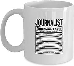 Journalist Gift Coffee & Tea Mug