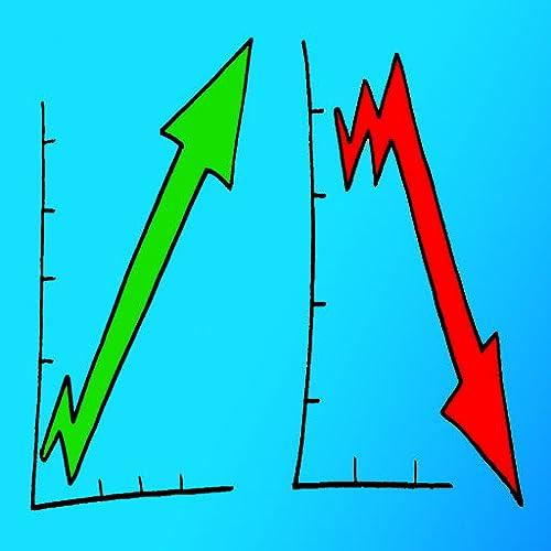 Stock Trade Analysis
