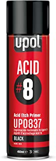 upol acid 8 etch