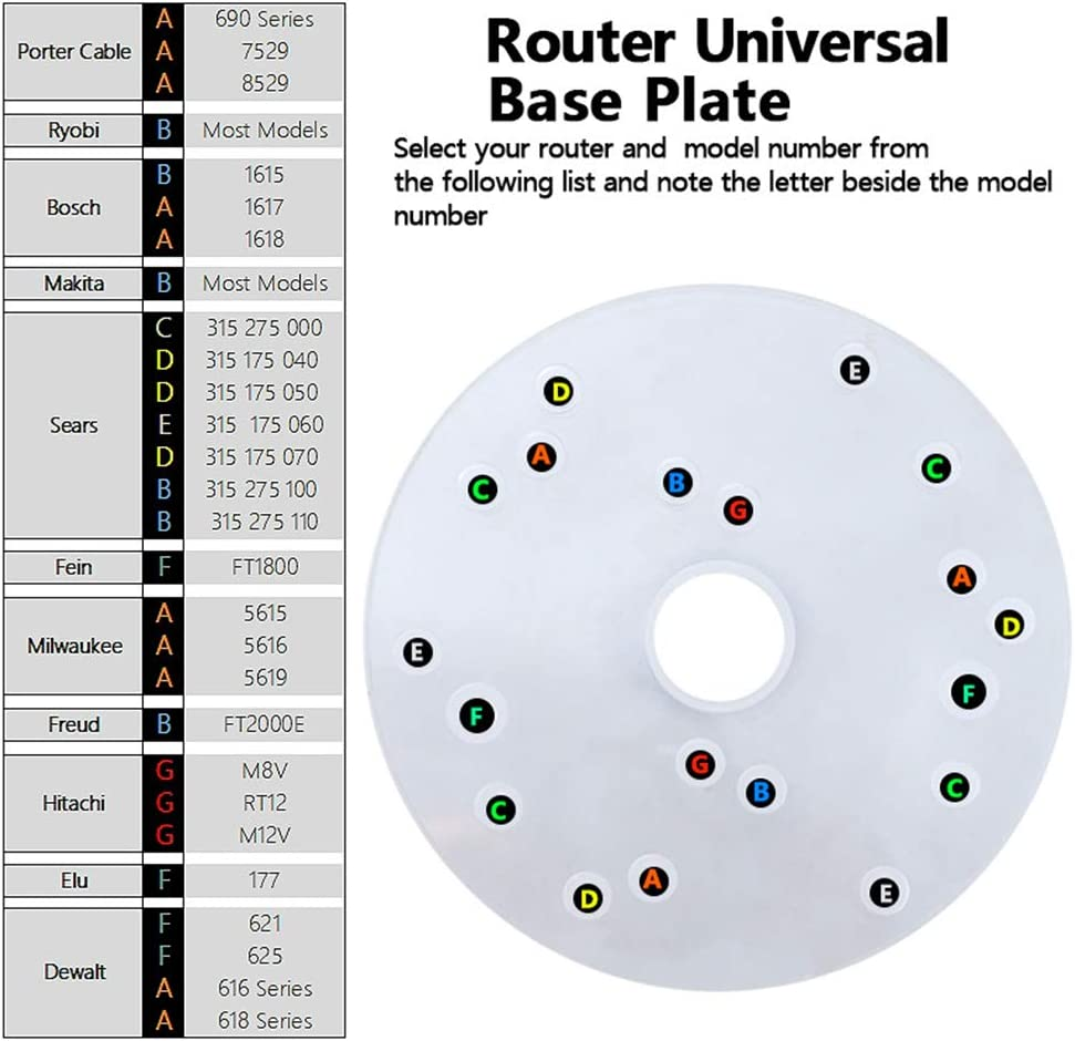 Vap26 Plaque de base universelle pour routeur en acrylique compacte sadapte /à la plupart des c/âbles pour bricolage et guide universel pour le travail du bois