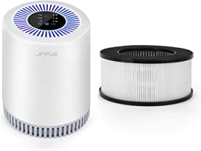 JINPUS Air Purifier 908 with Replacement HEPA Filter