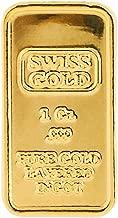 American Coin Treasures 1 Gram Swiss Ingot Tribute Novelty