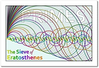 Best prime number posters Reviews