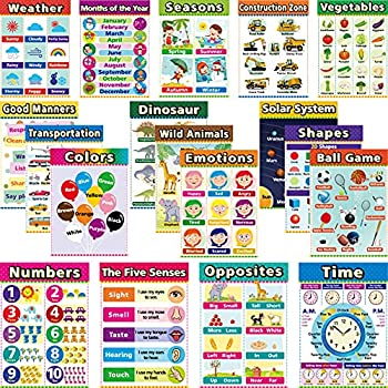 18-Pieces Back Sweet Home Educational Preschool Poster