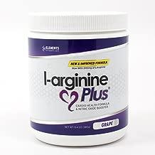 Best about l arginine Reviews