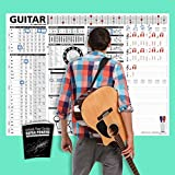The Creative Guitar Poster with Unlock Your Guitar Super Powers Book- A Dry-Erase Reference Poster Containing Chords, Scales, Chord Formulas, Chord Progressions (LARGE - 48-in x 36-in)