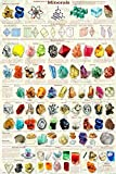 Laminated Introduction to Minerals Science Educational Chart Poster Print 24x36