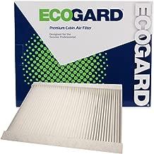 ECOGARD XC10336 Premium Cabin Air Filter Fits Jeep Renegade / Fiat 500L, 500X