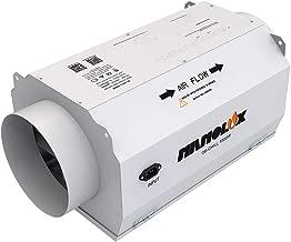 Nanolux DE-Chill-A-1000W Air Cooled 1000W APP 120/240v DE Chill