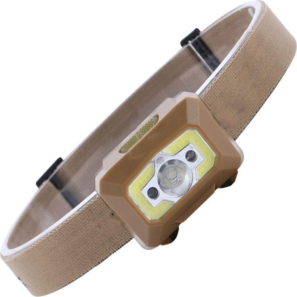 JKLL Waterproof LED Headlamp online shop 5 Modes Large-scale sale Light Headligh Lightweight