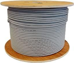 interna IP TVCC telecamera//registratore//monitor//stampante 3,5 mm Maschio a Femmina CC Cavo di prolunga per esterna HQRP 1,35 mm