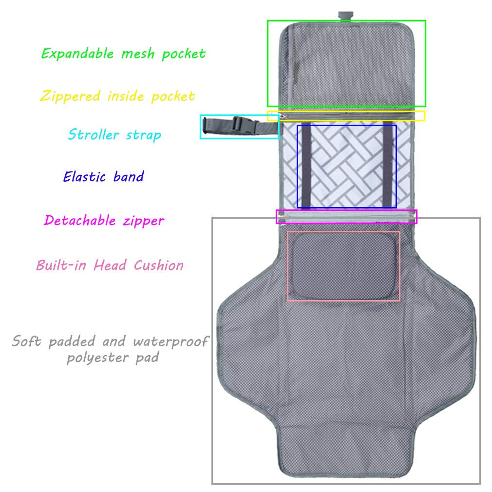 Baby Portable Changing Pad Diaper Change Mat Infants Diaper Clutch for Newborns Baby Gift 18M