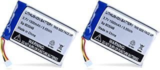 LANMU Replacement Battery for Infant Optics DXR-8 Video Baby Monitor (Monitor Unit) (2 Pack)