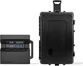 Matterport Pro2 3D Camera for Professional Digital Twin...