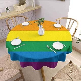 gay desktop theme