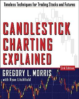 شمعدان شماری توضیح داد: تکنیک های بی موقع برای تجارت سهام و آینده
