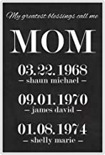 My Greatest Blessings Call Me Mom Personalized Gift Wall Art Decor