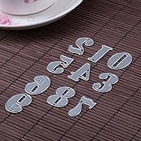 Demiawaking スクラップブック カード作り道具 ダイカットテンプレート 切り抜き紙が作れる型・数字