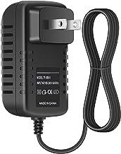 BigNewPowered 5V 2A AC Travel Adapter for iRulu Tablet JHD-AP012U-050200AA Charger Power