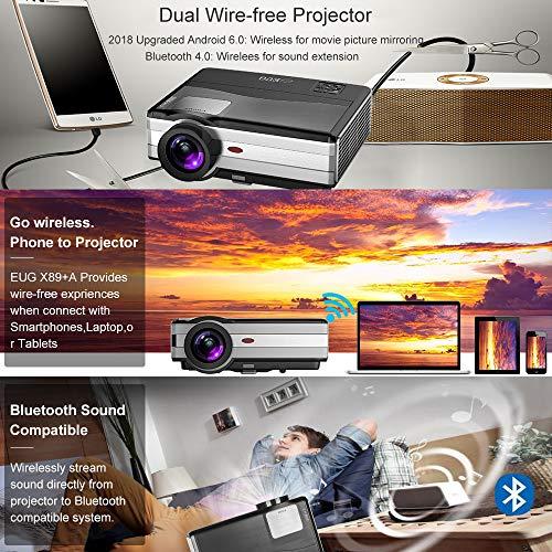 Video Projector, 3500 Lumens Wireless WiFi Home Theater Cinema, Full HD 1080P 720P Ready, with HDMI USB VGA TV Built-in Speaker Keystone Remote