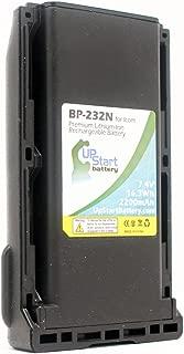 BP-232N, BP-231 Battery for Icom IC-F24S, IC-F3011, IC-F4021T, IC-F14 Two-Way Radio (2200mAh, 7.4V, Lithium-Ion)
