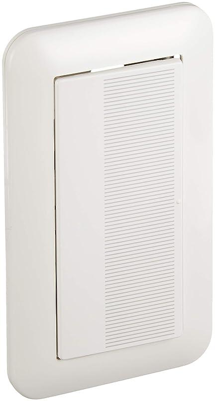 ピンポイント集計したいパナソニック 埋込スイッチB(片切) ホワイト パック商品 WTP50011WP