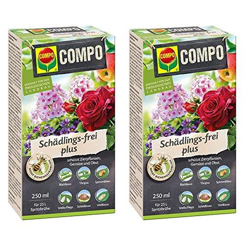 Compo Schädlings-frei Plus, Bekämpfung von Schädlingen an Zierpflanzen, 500 ml