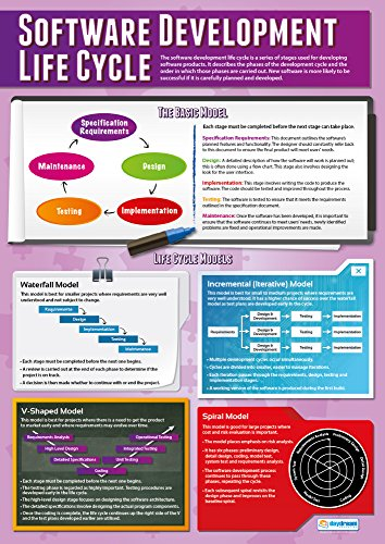 """Software Development Life Cycle 