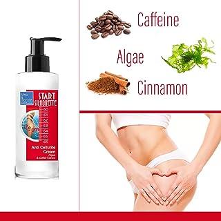 Crema Anticelulitico Adelgazante Potente ● Drenante y