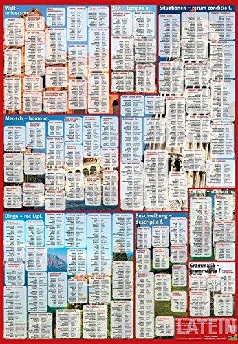 Vokabelposter Latein-Deutsch: 1.500 Latein-Vokabeln auf einen Blick mit dem Vokabelposter