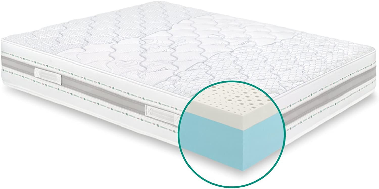 Eminflex Verona Materasso Touch Foam E Lattice Bianco Singolo 80x200 Amazon It Casa E Cucina