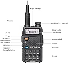 Baofeng DM-5R DMR Digital Analog Two Way Radio Long Range Dual Band Dual Time Slot Ham Amateur Walkie Talkie w/Free Programming Cable, Software, 136-174/400-480MHz, 1024 Channels, 5W