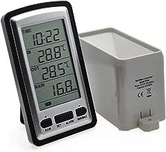 AMTAST Dial Test Indicator 7 Jewels Dial Indicator Gauge Range 0.008''Graduation
