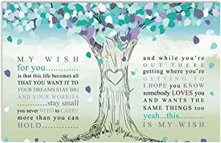 Mattata My Wish Lyrics Poster Print (24