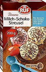 Schokoladen-Streusel für Brigadeiros