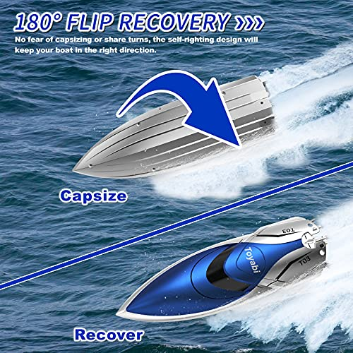 RC Racing Boat, GizmoVine High Speed Remote Control Boat for Pools / Lakes, Hobby Waterproof Rechargeable RC Boat for Kids Boys 8-12, 180 Degree Flip, LCD Screen