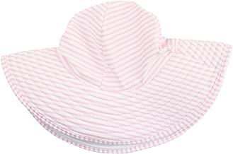 Best spf summer hats Reviews
