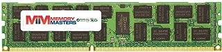 16GB Memory for Gigabyte GA-6PXSVL Motherboard DDR3 PC3-14900 1866 MHz ECC Registered DIMM RAM (MemoryMasters Brand)