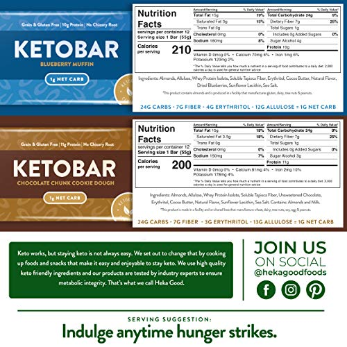 Heka Good Foods Low Carb Keto Bars, Variety Sampler Pack, 1-2g Net Carb, 10-11g Protein, No Sugar Added, Grain & Gluten Free, 20 Count 5