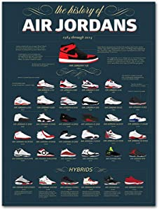 PENGDA Nordic Canvas Wall Art for AJ History Air Max Sneaker Michael Shoes Poster Wall Art Painting Print on Canvas for Home Decor Living Room Unframed 24x32 inches