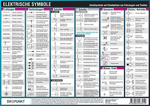 Elektrische Symbole: Symbole auf Schaltplänen von Fahrzeugen und Yachten
