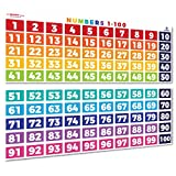 Sproutbrite Math Posters Numbers 1-100...