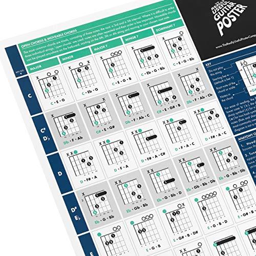 The Really Useful Guitar Poster - Gitarre, Musiktheorie & Komposition mit unserem vollständig illustrierten Poster mit Tonleitern, Akkorden & Quintenzirkel - Größe A1 - Zusammengefaltete Version