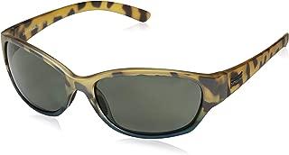 Best suncloud iris sunglasses Reviews