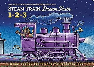 steam trains for sale usa
