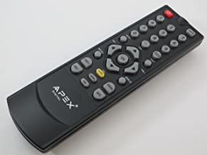 APEX RCNN131 Digital System Remote Control for DT250, DT250A, DT502A