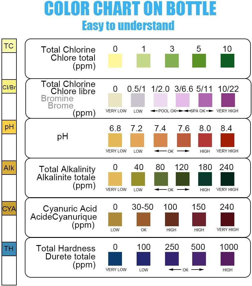 Piscina Tiras de Prueba de Agua,6 en 1 Tiras Reactivas PH Piscinas,Cloro Total,Cloro // Bromo Residual Alcalinidad Total,Dureza PH 50 Tiras /ácido Cian/úrico,Papel de Prueba de PH de Piscinas